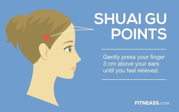 Acupressure Points To Get Rid Of Painful Migraines - ShuaiGu