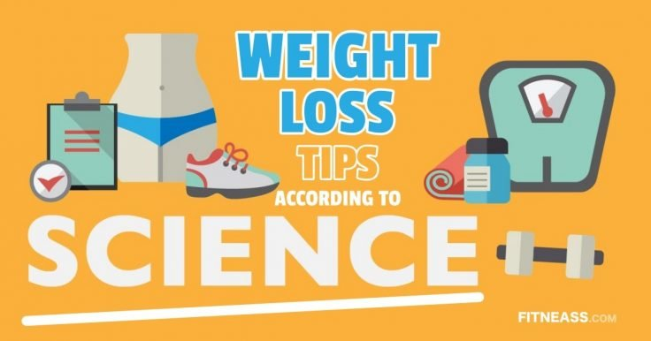 Science Backed Weight-Loss Rules