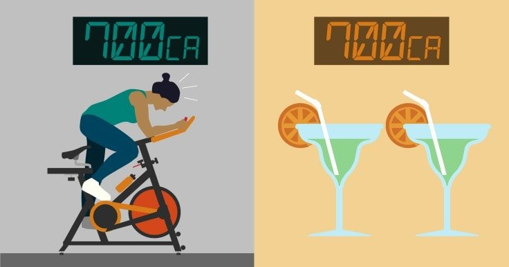 Spin Class Benefits - Burn Fat