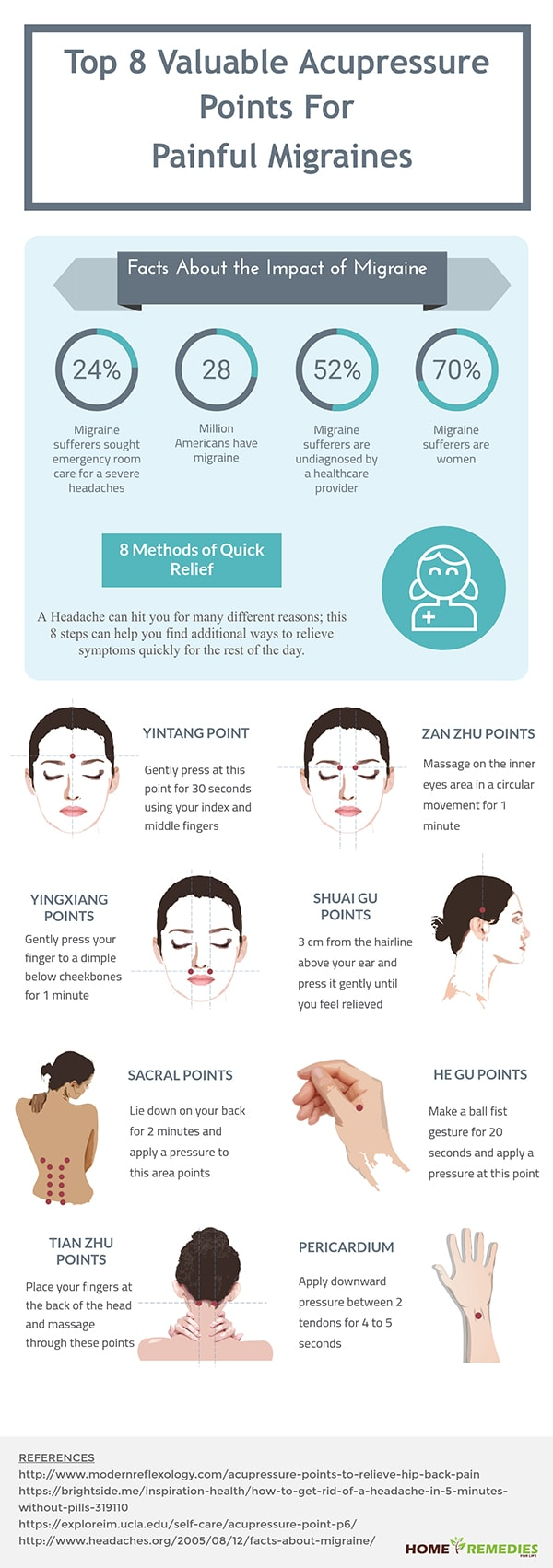 Top 8 Valuable Acupressure Points For Painful Migraines - Infographic