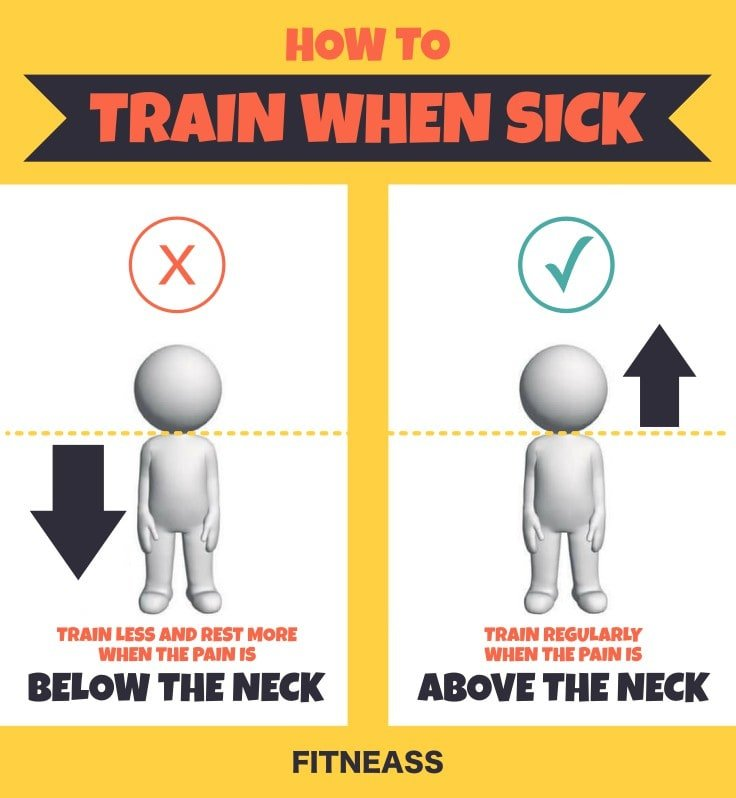 Staying Fit When Sick - When It Is OK To Exercise