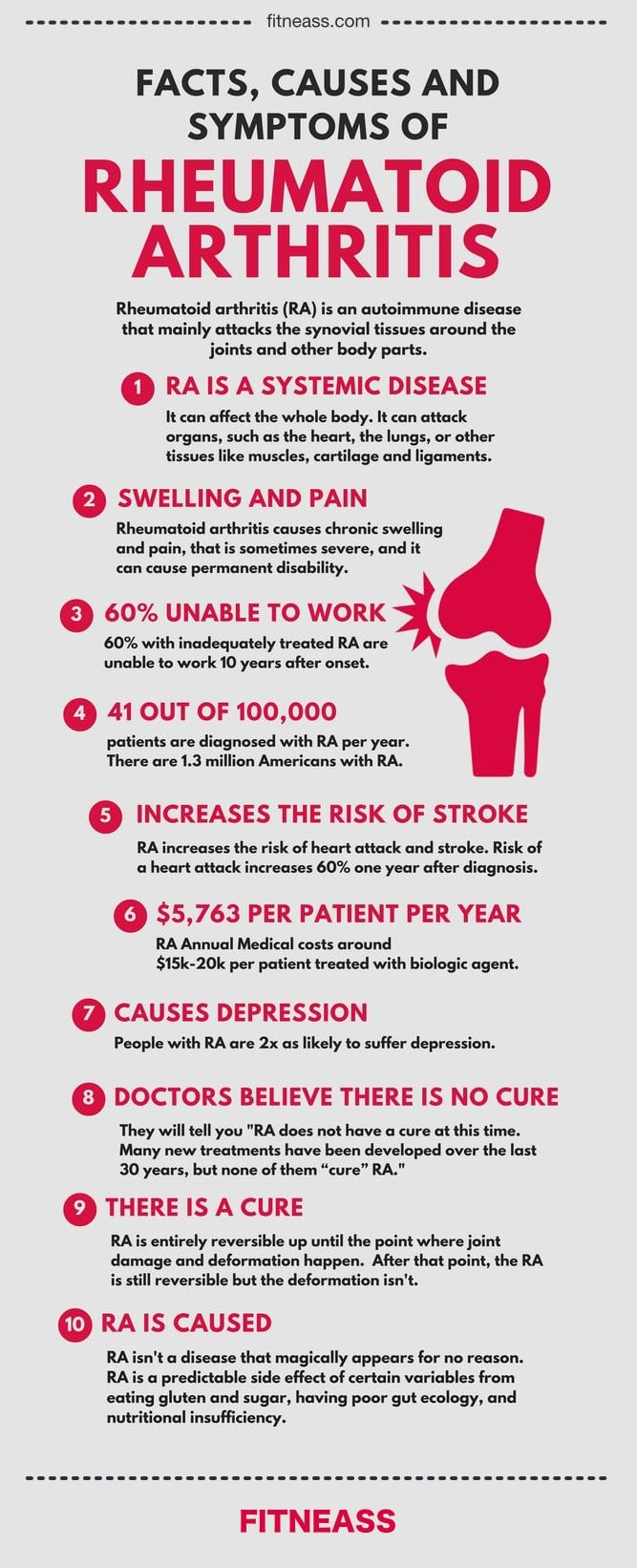 Facts, Causes And Symptoms Of Rheumatoid Arthritis - Infographic
