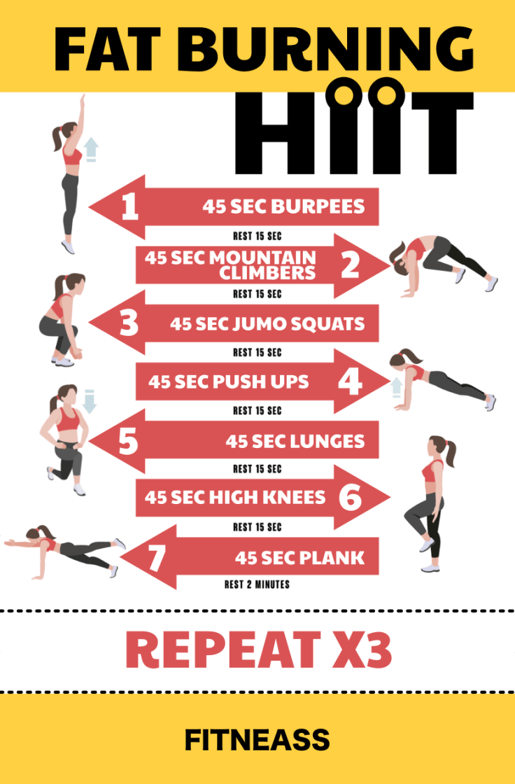 Get Rid Of Belly Fat - Do HIIT
