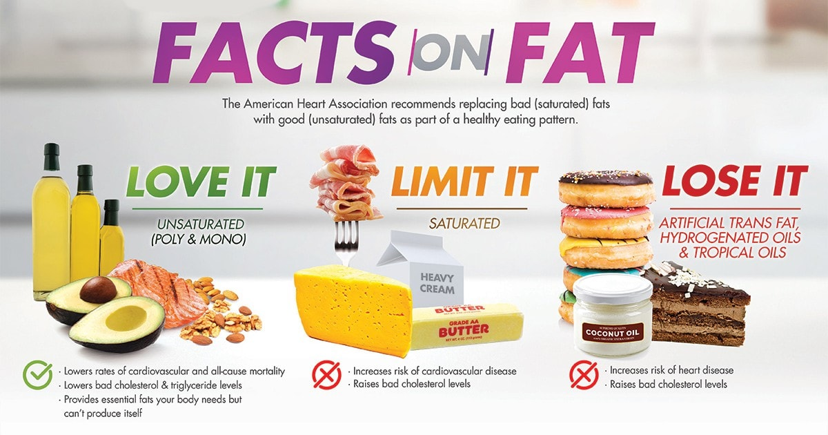 Get Rid Of Belly Fat - Eat Healthy Fats