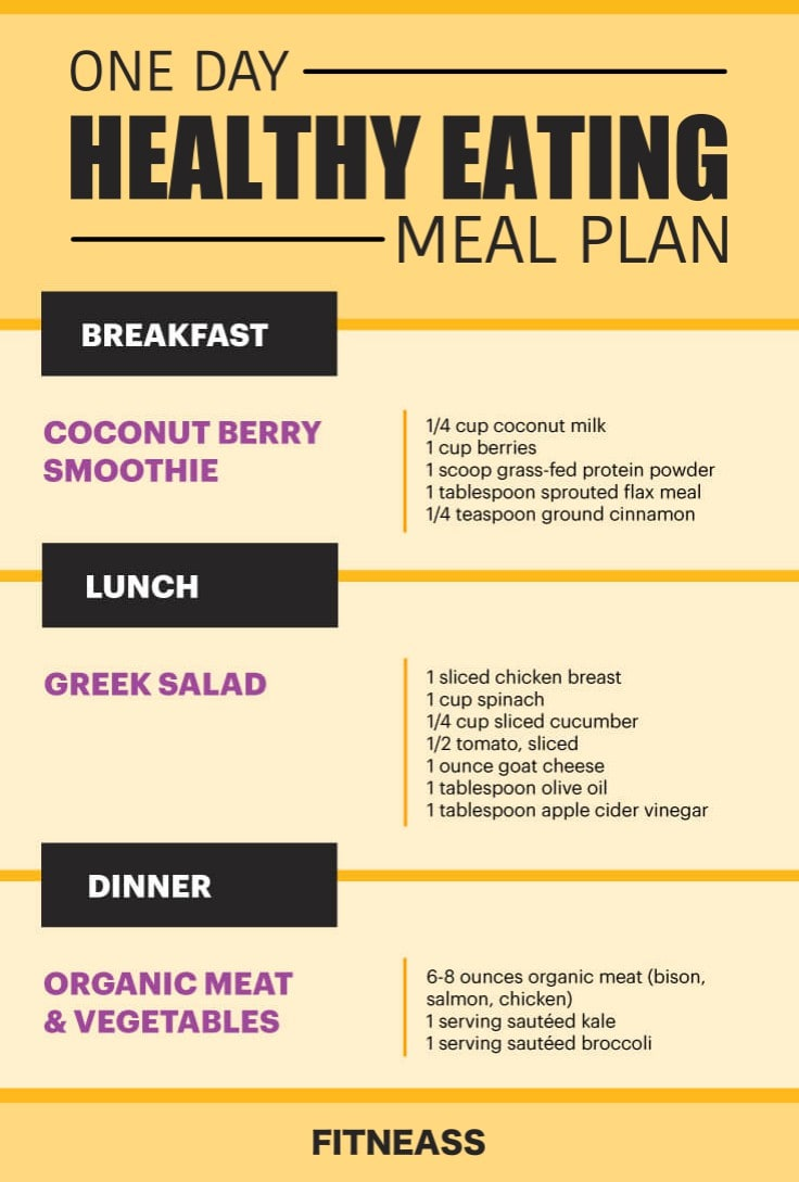 Improve Mental Health - One Day Detox Meal Plan