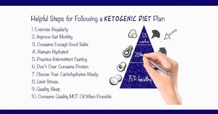 Tips For An Effective Ketogenic Lifestyle