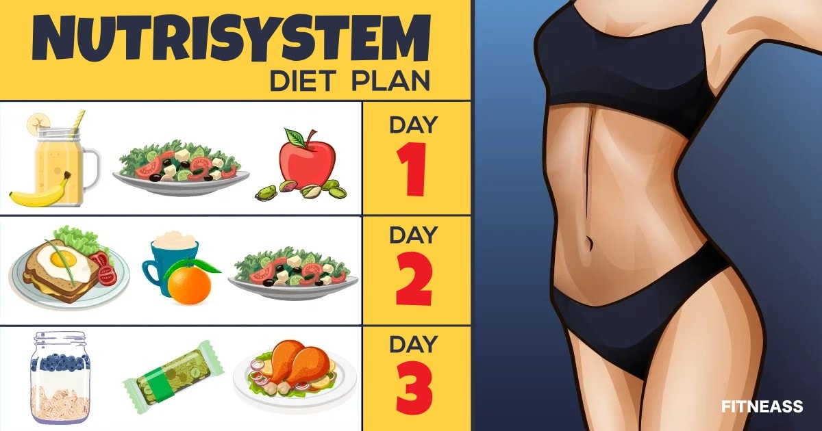 How To Lose Weight Following The Nutrisystem Diet Plan
