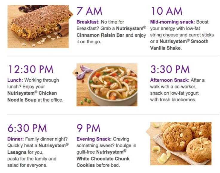 Nutrisystem Menu Sample