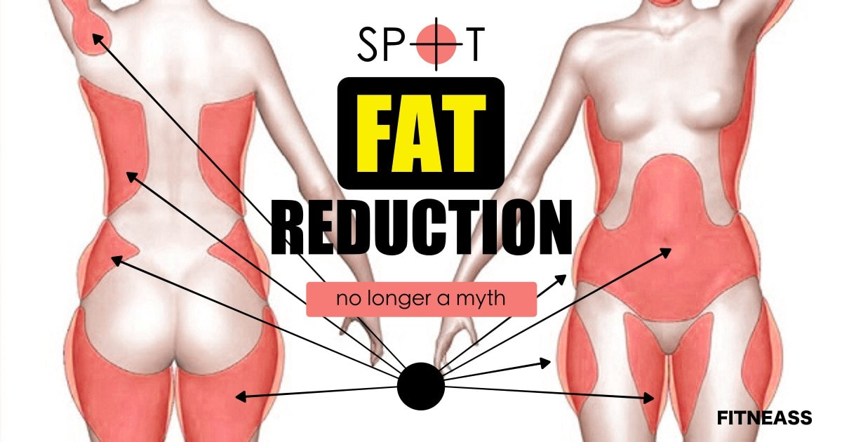 Spot Fat Reduction Is Now Possible Without Working Out Or Dieting
