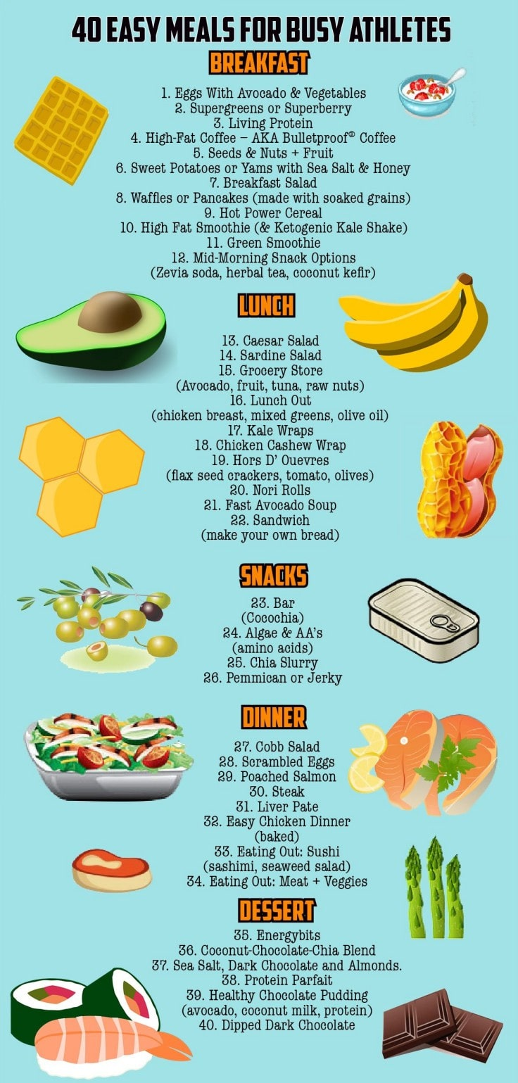 40 Easy Meals For Busy Athletes