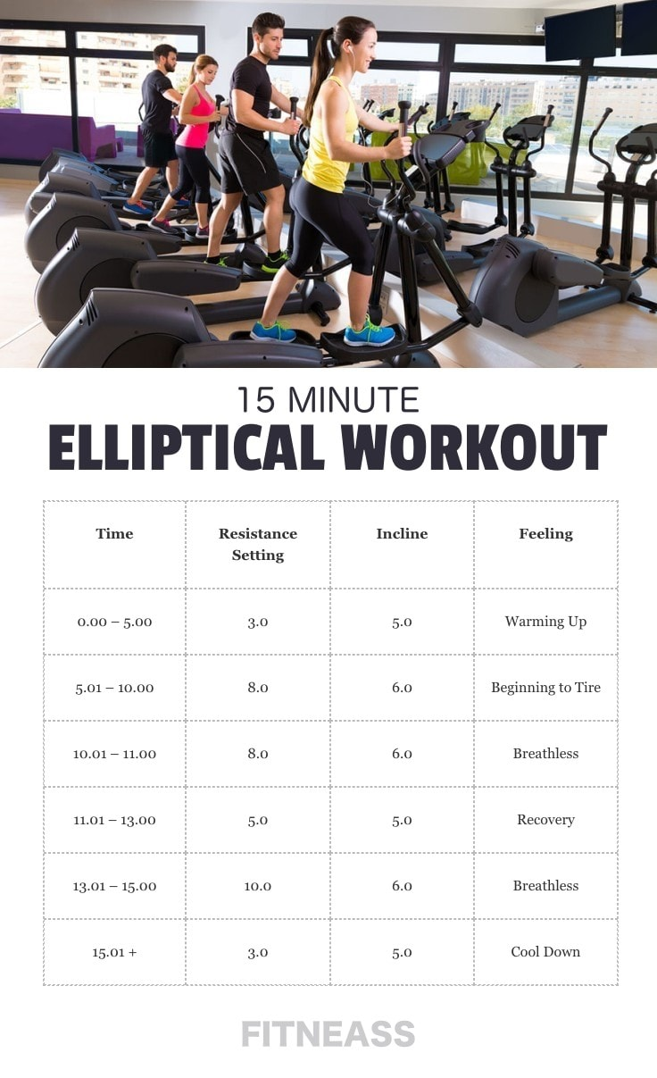 5-Minute Fat Burning Elliptical Workout