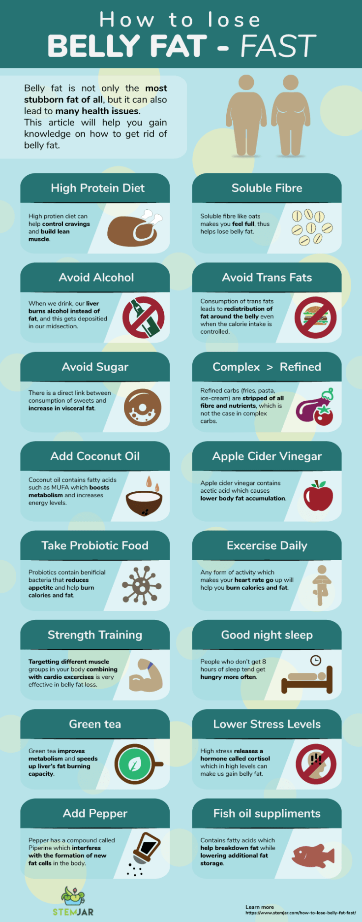 How To Lose Belly Fat Fast - Infographic