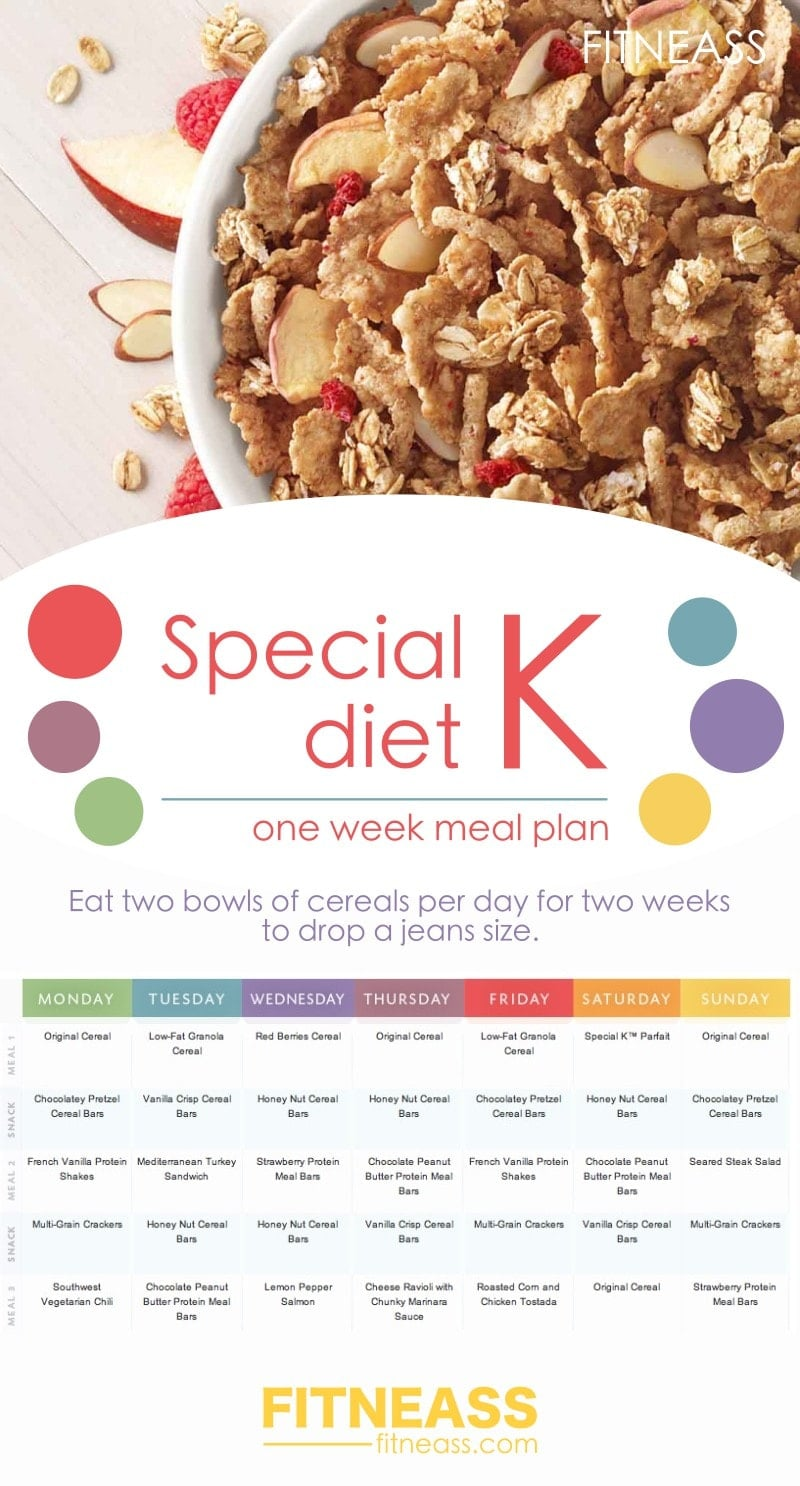 7-Day Special K Diet Meal Plan