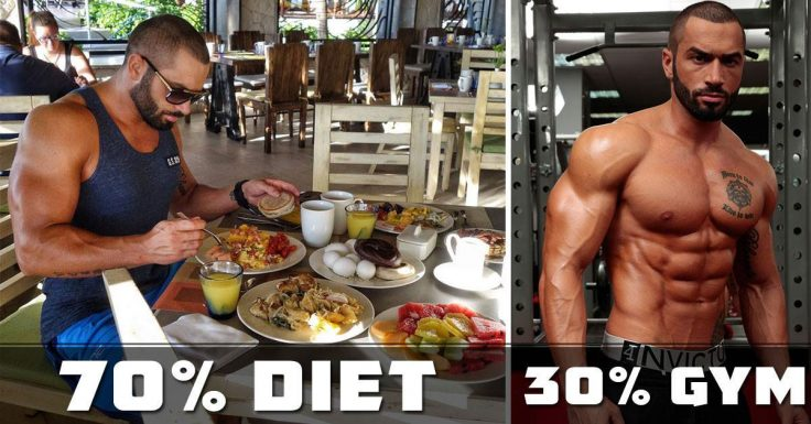 Realistic Weight Loss Programs - Lazar Angelov Diet
