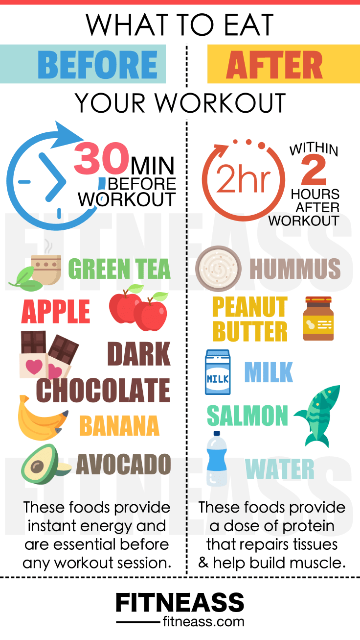 5 Foods To Eat Before Workout And 5 More To Eat Post Workout