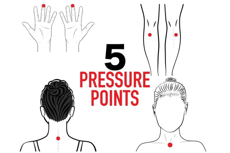 5 Acupressure Points For Breathing Problems