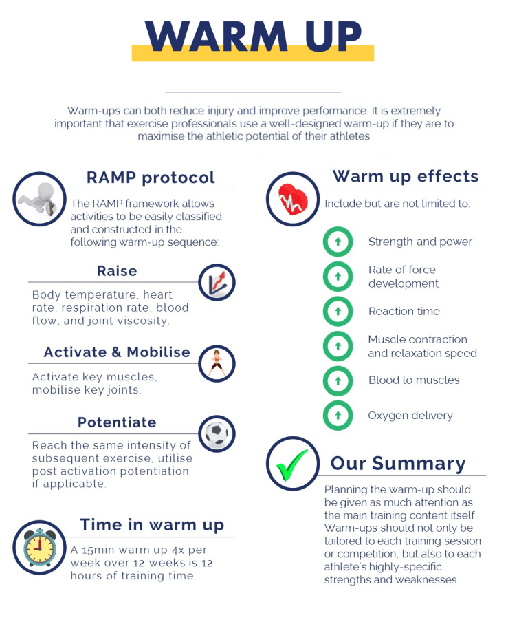 Warm-Up Benefits