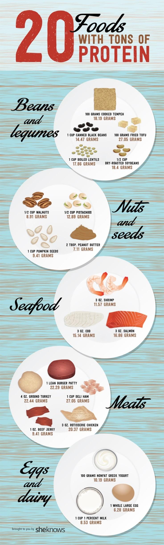 20 Protein-Rich Foods