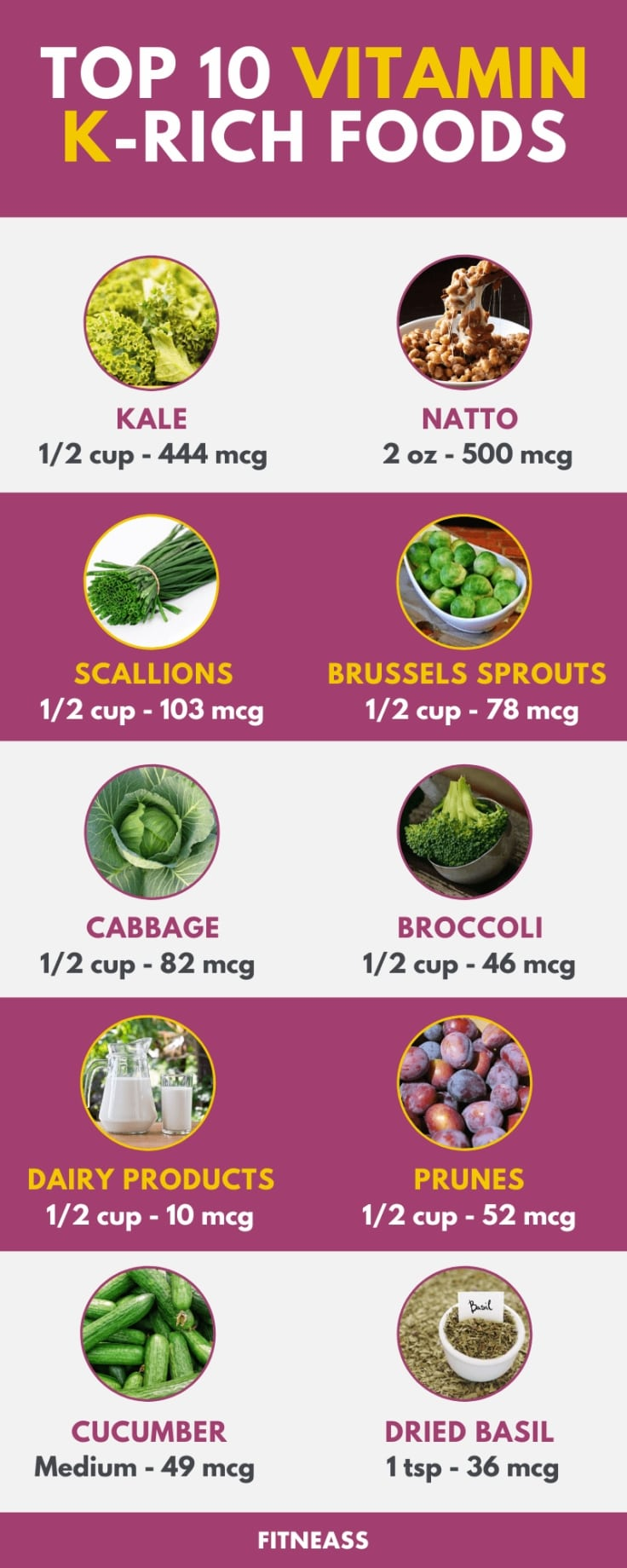 Top 10 Food Sources Of Vitamin K